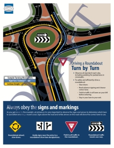 Diagram of roundabout lanes and turns